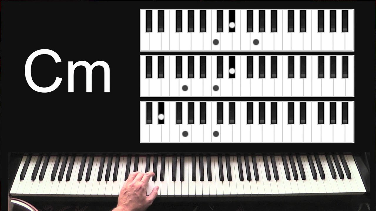 How to play cm or c minor chord learn to play piano chords for how to play cm or c minor chord learn to play piano chords for beginners hexwebz Image collections