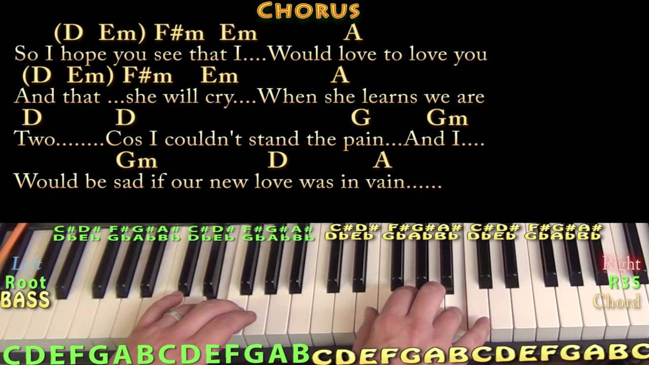 If i fell the beatles piano cover lesson with chordslyrics if i fell the beatles piano cover lesson with chordslyrics hexwebz Gallery