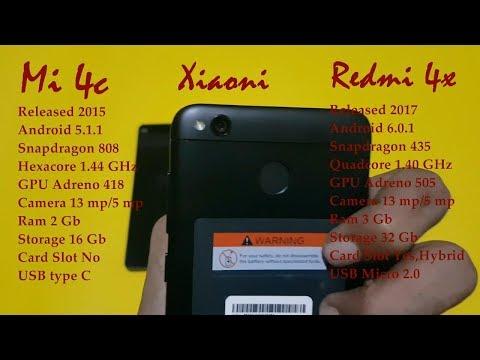 Xiaomi Mi 4c VS Redmi 4x Antutu Benchmark and Geekbench 4 Score