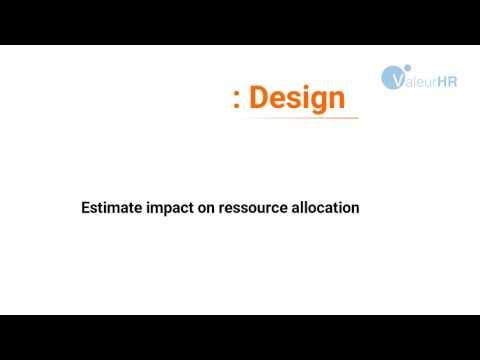 What is the BPM Framework | Human resources Management | Recruitment Process outsourcing