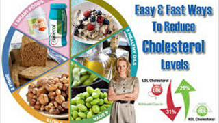 COLESTEROL  کولیسٹرول कोलेस्ट्रॉल  CONTROL 2  INFECTION CONTROL ICSP94 URDU HINDI BBJAN