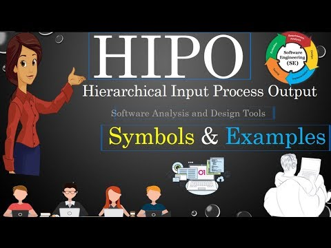 HIPO Diagram