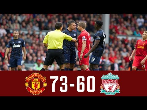 Ronaldo 7 Man Utd Vs Yeovil