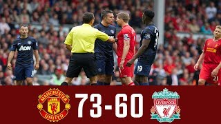 Manchester United vs Liverpool 73-60 All Goals in the Premier League