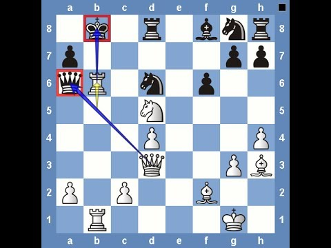 Chess Strategy Attacking With Opposite Side Castling Instructive