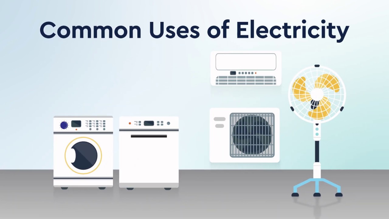 Energy 101: Why We Need Electricity - YouTube
