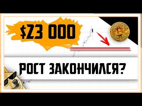 $1 МЛРД ЛИКВИДАЦИЙ: КОРРЕКЦИЯ НАЧАЛАСЬ? | Биткоин Прогноз Крипто Новости | Bitcoin BTC Как 2021 ETH