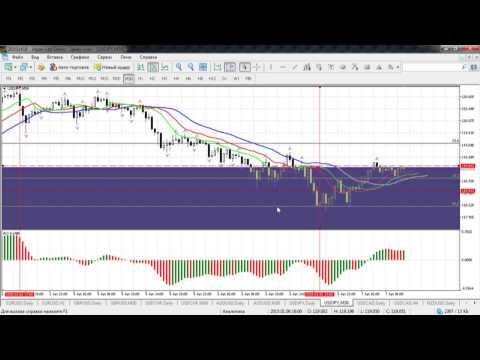 Краткосрочный волновой анализ валютных пар и золота от 07.01.2015