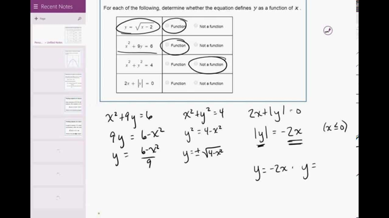 What Determine Whether The Equation Defines Y As A