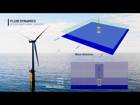 Wave effects on offshore wind turbine structure