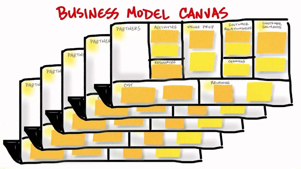 Weekly Business Model Canvas - How to Build a Startup