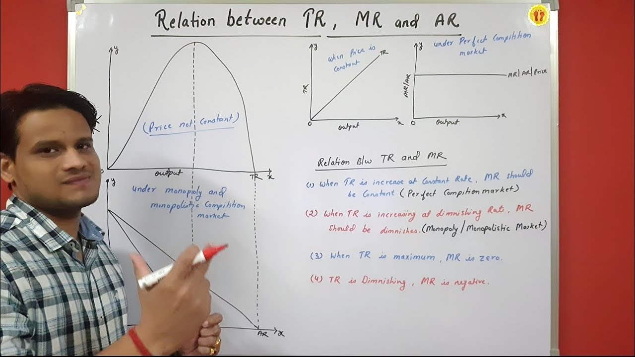 Relation between TR and MR . Relation between AR and MR in hindi. Concept of revenue Part -2 - YouTube