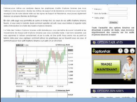 What is adr i forex