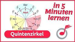 QUINTENZIRKEL in 5 Minuten EINFACH erklärt! | music2me
