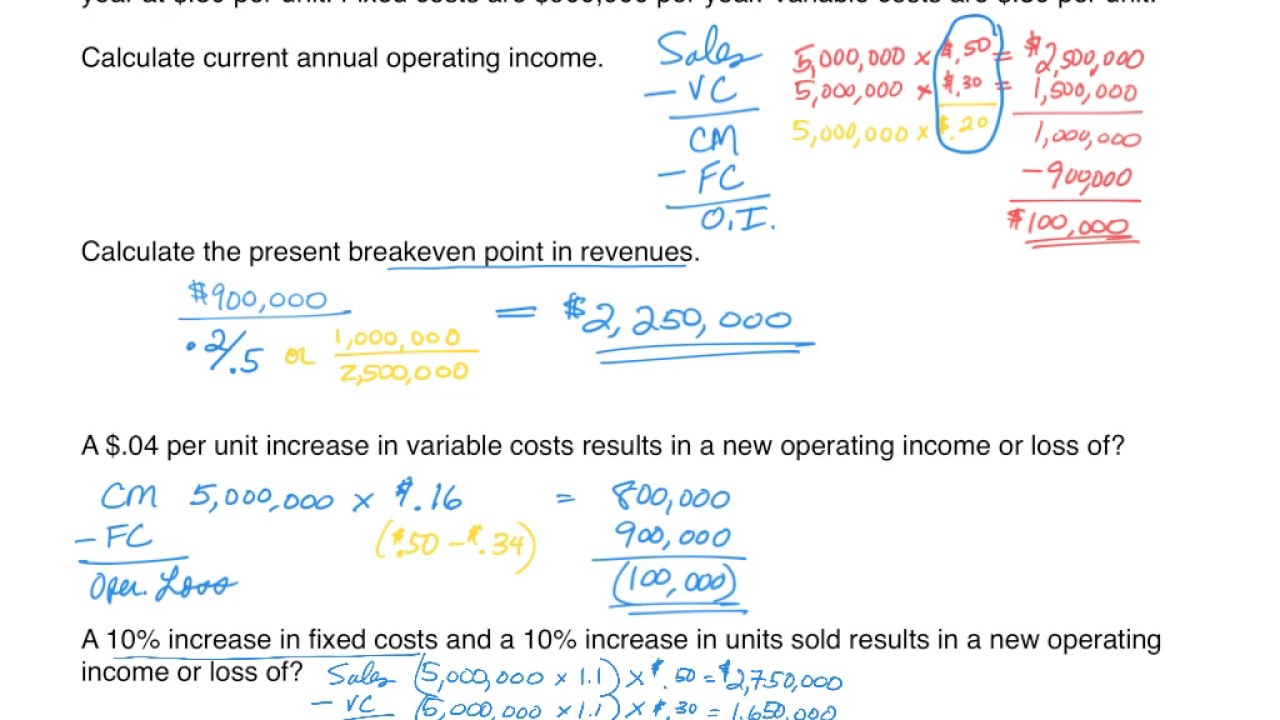 Cost Volume Profit Analysis Break Even Examples Youtube