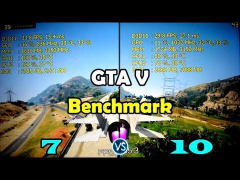 Windows 7 vs. Windows 10 Gaming Performance