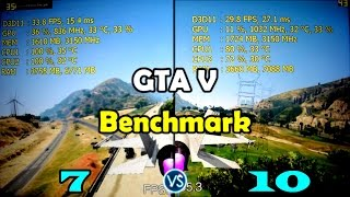 Windows 7 vs. Windows 10 Gaming Performance