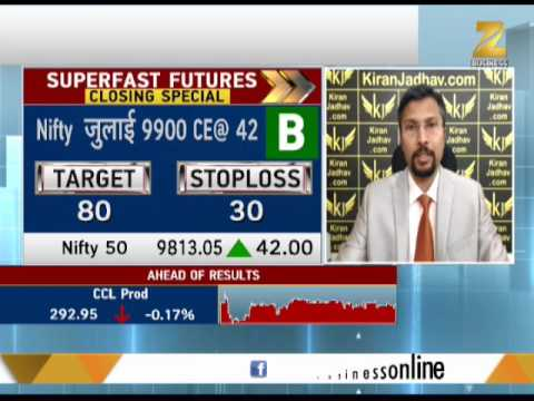 Superfast Futures: Know which shares will be profitable today in Futures Market