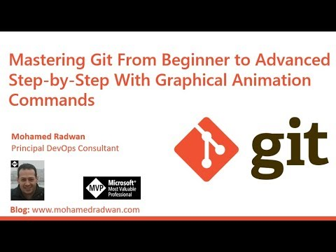 Mastering Git (With Animations) [Video] - DZone Open Source
