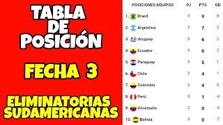 RESULTADOS Y TABLA DE POSICION DE LA FECHA 3 DE LAS ELIMINATORIAS SUDAMERICANAS