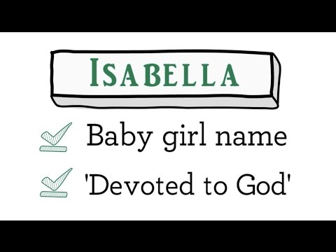 What does Isabella mean?