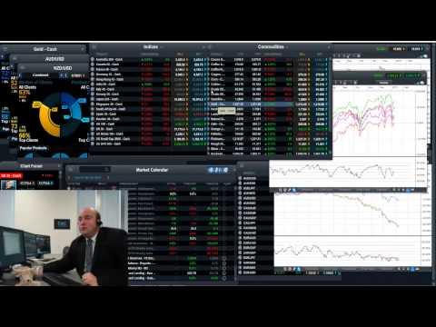 Weekly Jan 12 2015 - Mixed opinions as earnings season starts