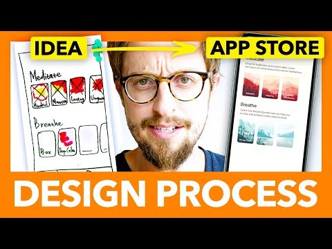 IDEA TO APPSTORE - Design Process UX/UI Remote Design Sprints - Ajsmart