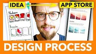 idea to appstore design process uxui remote design sprints