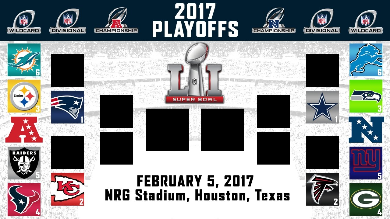 2017 Nfl Playoff Predictions Full Nfl Playoff Bracket Super Bowl 51 Winner 100 Accurate Youtube