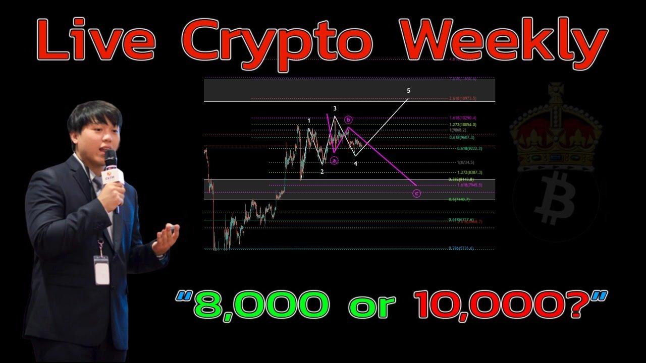 [Live Crypto Weekly 4/7/2020] แนวโน้ม #BTC and Alt Coins.