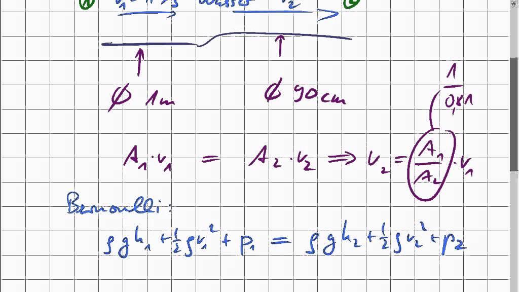 Beispiele Fur Satz Von Bernoulli Horizontales Rohr Youtube