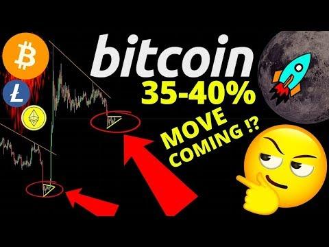 🔥 BITCOIN BREAKOUT SOON 🔥 Bitcoin Litecoin Ethereum Price Prediction, Analysis, News, Trading