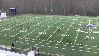 Repeat youtube video A.C Connecticut Juniors Video Analysis 12 14 14