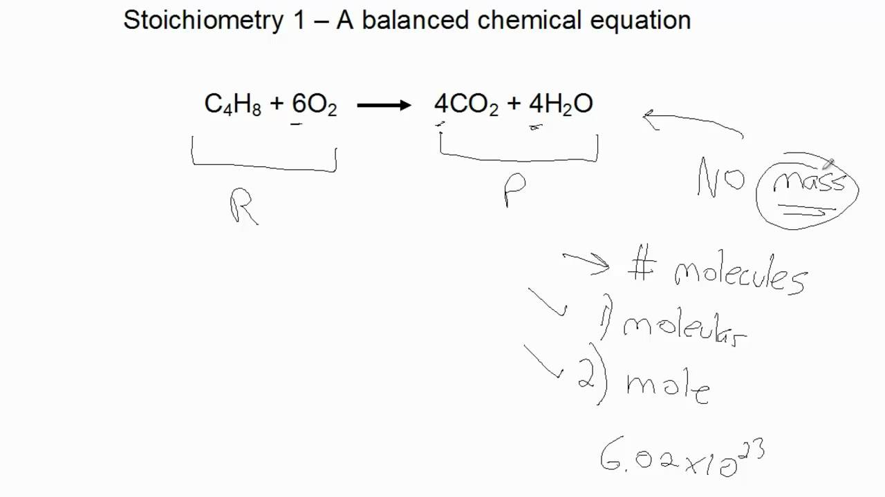chemical reactions and equations class 10 notes pdf