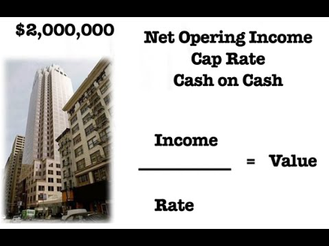 Real Estate Investing Terms Part 1 - NOI, Cap Rate & Cash on