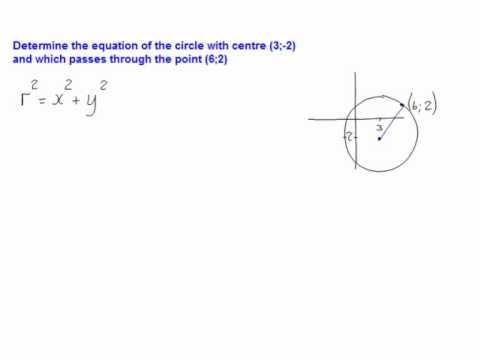 grade 12 math trigonometry circles youtube. Black Bedroom Furniture Sets. Home Design Ideas
