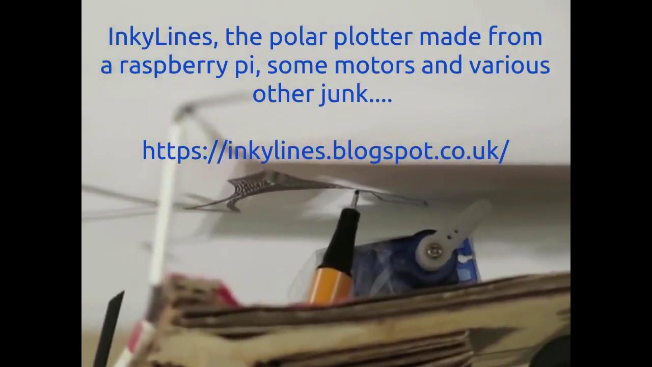 InkyLinesPlots: Contact Inky Lines