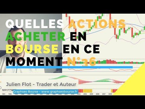 Bourse, trading et Macron: Où va le CAC 40 et quelles actions encore acheter