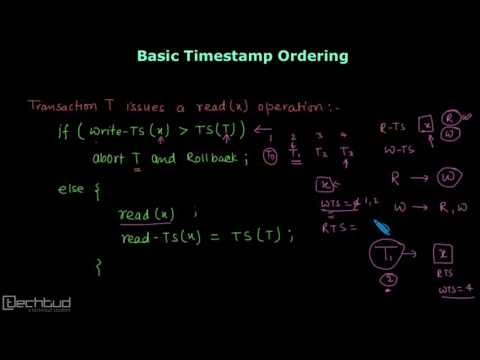 Basic Timestamp Ordering Protocol | Concurrency Control