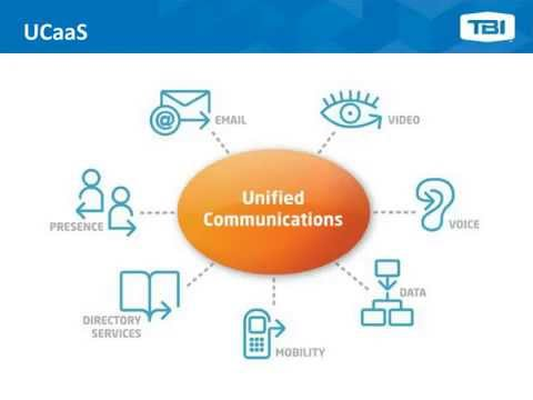 UCaaS: Not Just Hosted Voice (Webinar 12)