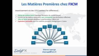 Formation Trading - Les Matières Premières et les places boursières