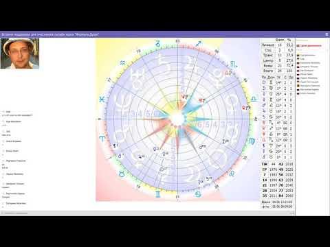Плутон Ретро на Точке Жизни. Отравление Навального. Взгляд астролога