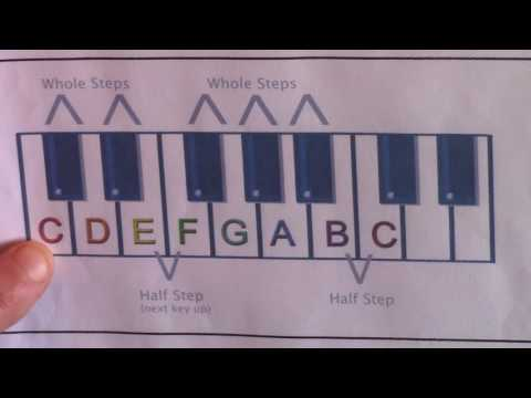 Piano Basics: Scales, Keys & Major Scale Formula (Part 1)