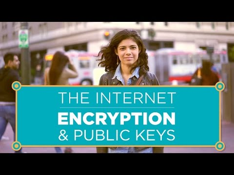 The Internet: Encryption & Public Keys