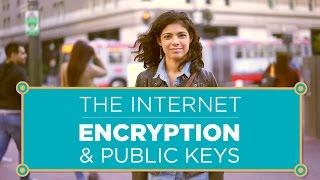 The Internet: Encryption & Public Keys