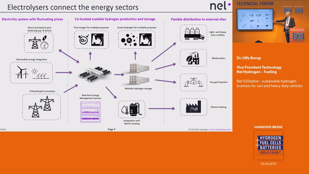 Nel Hydrogen at Europe's largest hydrogen, fuel cells and