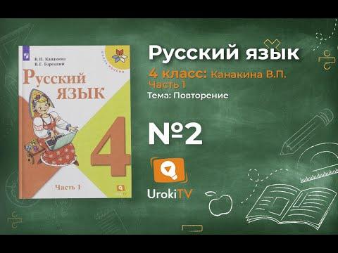 Гдз по русскому языку 4 класс канакина горецкий 2 часть видео уроки
