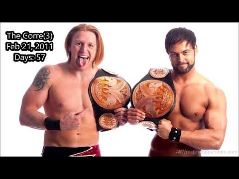 Every WWE Raw Tag Team Champion (2002-2019)