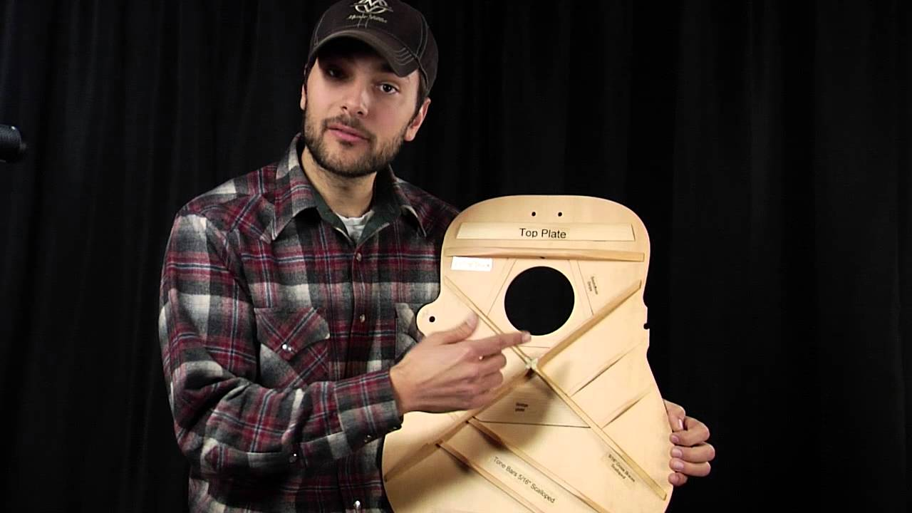 medium resolution of the three positions of martin guitars x bracing explained acoustic letter
