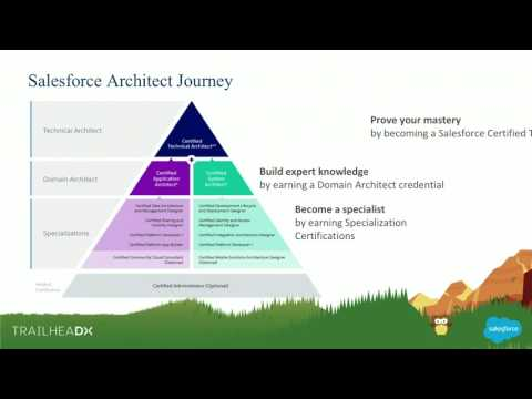 From Developer to Architect - Chart Your Journey to the Summit